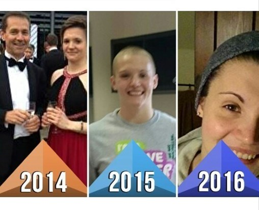 2014 Bloxham School Ball - 2015 Brave the Shave for Macmillan - 2016 Still growing hair, hat phase!